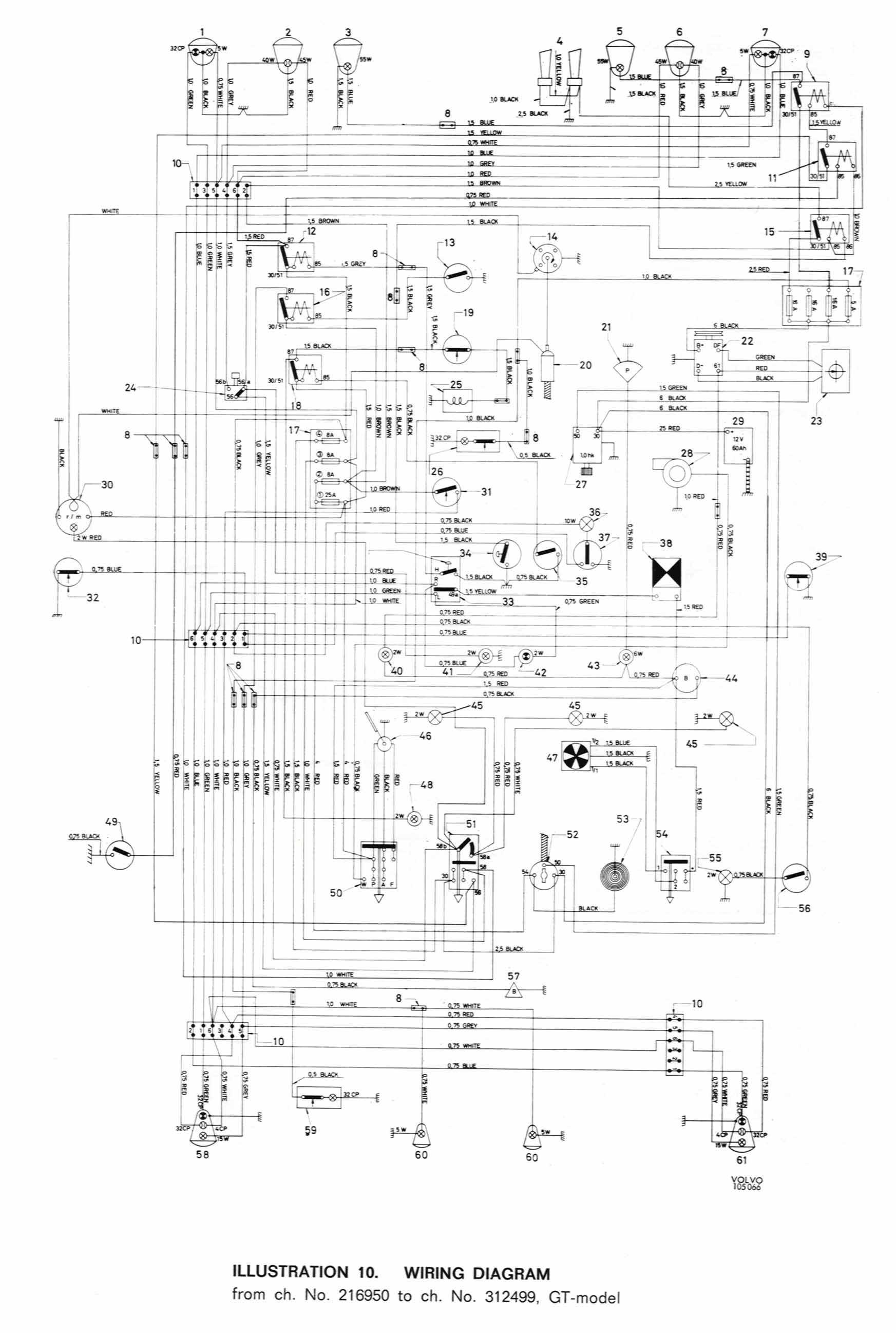 Autometer Tach Wiring Diagram - Roslonek.net