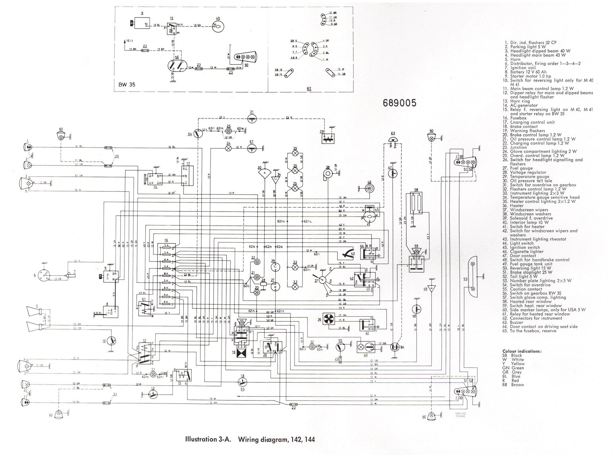 SW-EM Service Notes