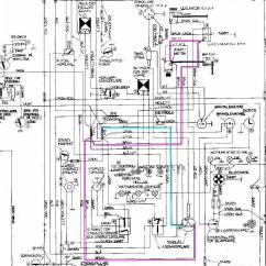 Vs Wiring Diagram 2001 Jeep Wrangler Radio 1800 Ignition Swedish British Design