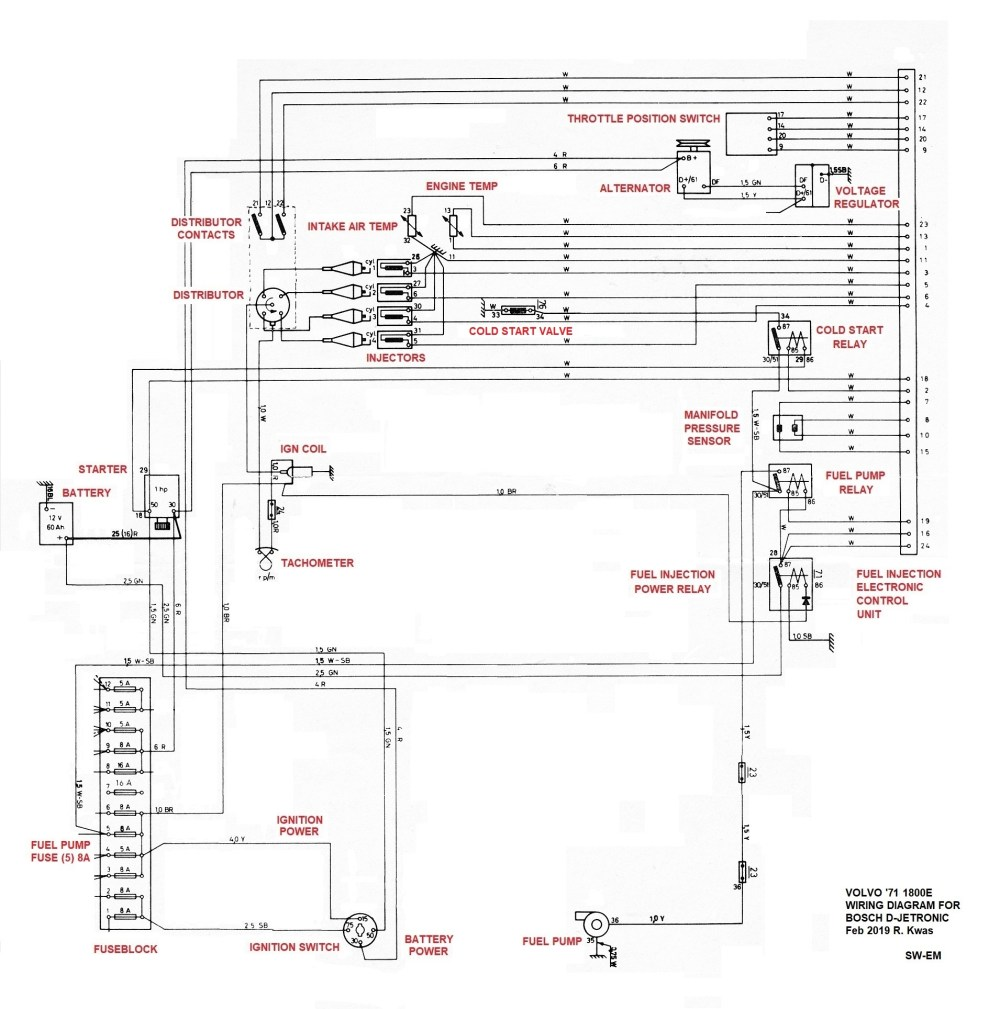 medium resolution of excerpt from 71 1800e wiring diagram with fuel injection system connections and components