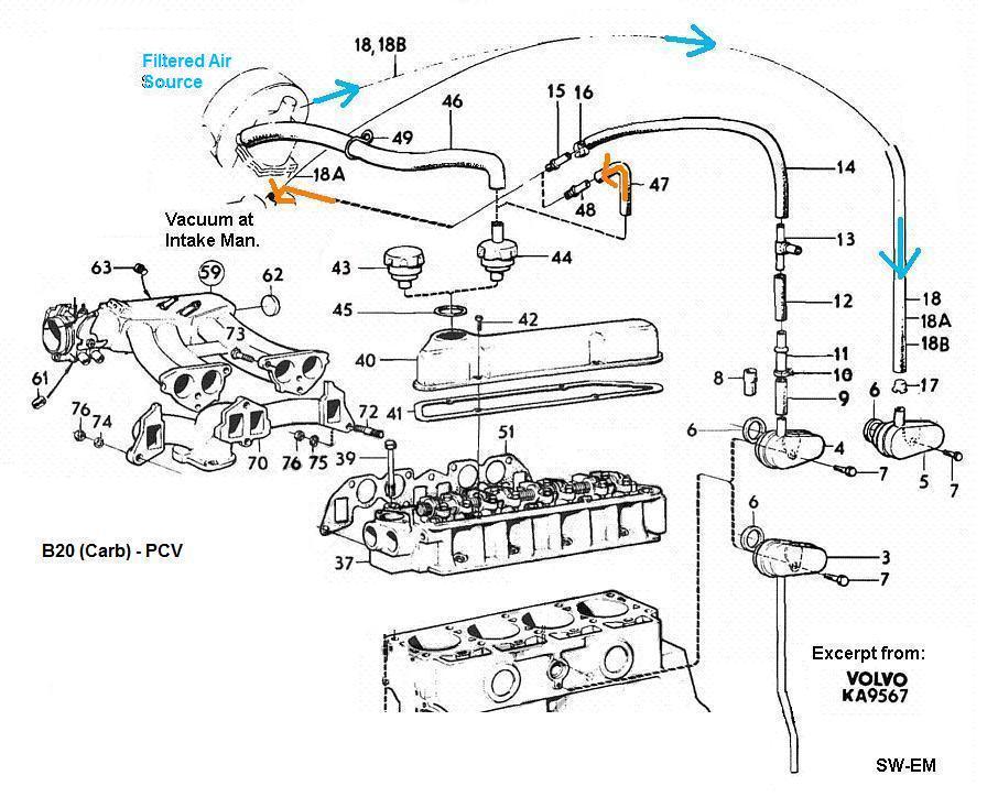 SW-EM PVC / OCV