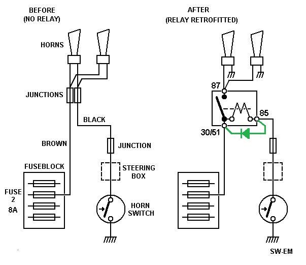 SW-EM Horn Notes