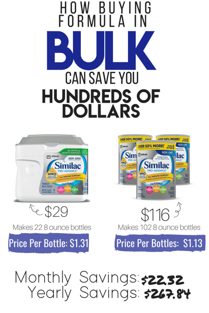 How Buying formula in Bulk can Save you hundreds of Dollars a Year
