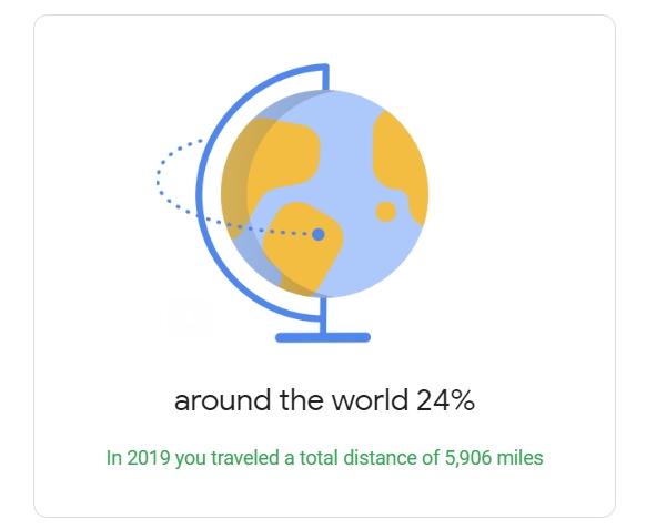 خرائط جوجل ترسل ملخص عام 2019 للمستخدمين 6