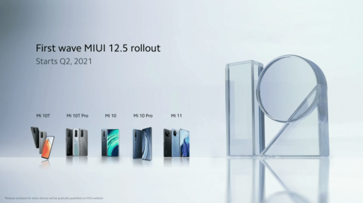 MIUI 12.5 تصل الى هذه الهواتف من شاومي في الربع الثاني من 2021