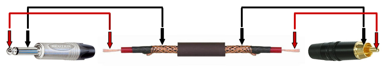 xlr to stereo jack wiring diagram white rodgers 1311 cables, connectors and analog audio signal types explained | swamp