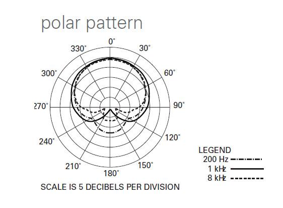 Audio-Technica AT2031 Cardioid Small Diaphragm Instrument