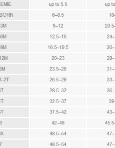 Baby clothes sizes chart also ceriunicaasl rh