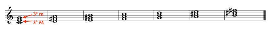 como construir un acorde triada mayor