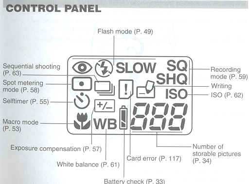 Instructions on using Olympus Camedia Digital Camera