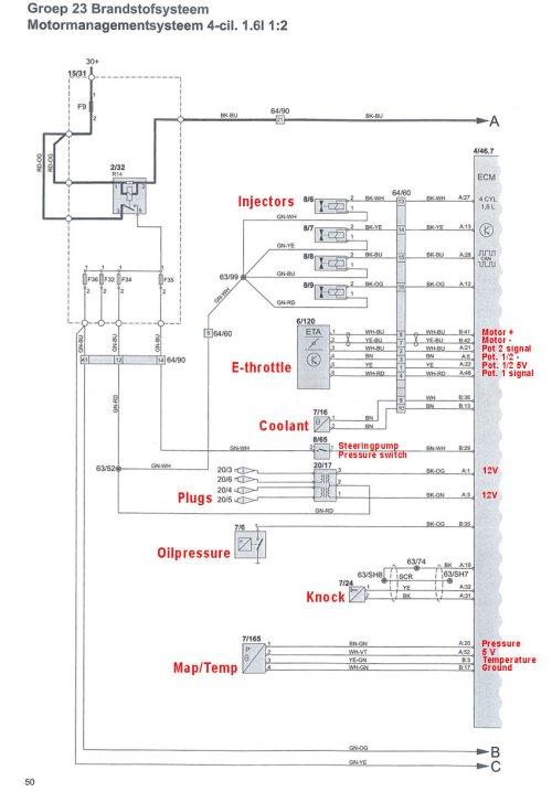 small resolution of volvo ecu wiring diagram another blog about wiring diagram u2022 rh ok2 infoservice ru