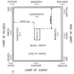 Diagram Of The Tabernacle Moses 1999 Dodge Durango Stereo Wiring Israel, By George De Charms