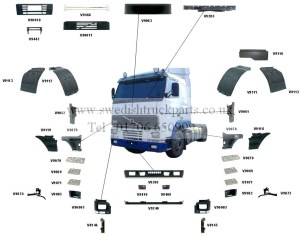 Volvo FH Version 1 Body Parts FM FH FM7 FM9 FM10 FM12 FH12