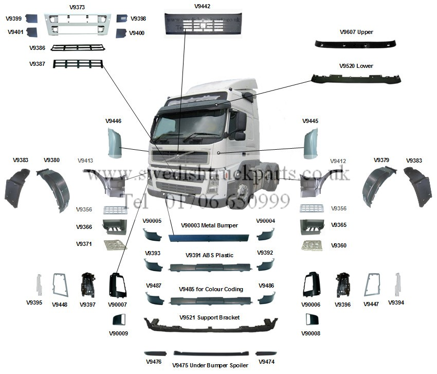 Volvo FM Version 2 Body Parts FM FM9 FM12 FM13 FMX