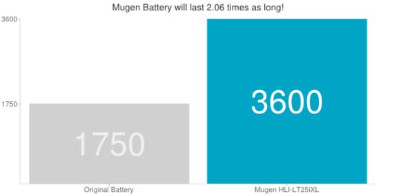 mugen-batteri-sony-xperia-z