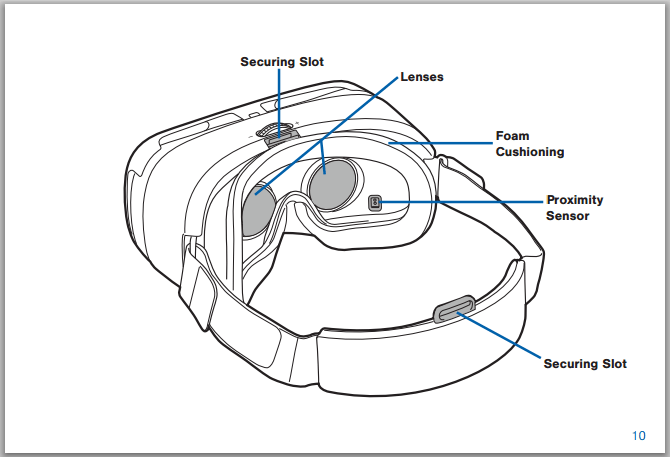 Test av Samsung Gear VR