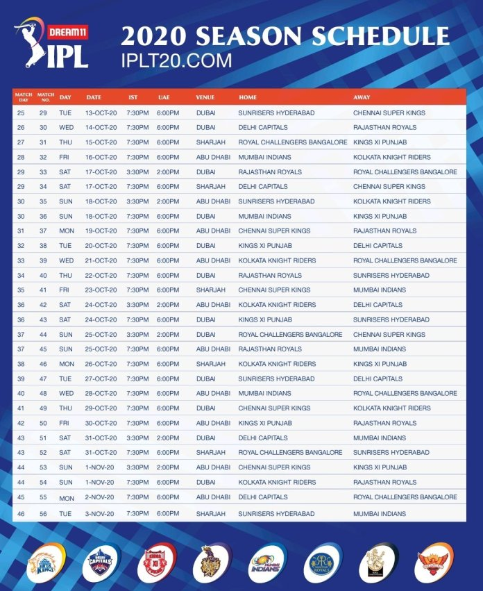 IPL 2020 schedule, ipl 2020 schedule uae, ipl 2020 schedule uae time table, ipl 2020 schedule news, ipl 2020 schedule update, ipl 2020 schedule uae list, ipl 2020 schedule pdf