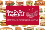 How Do You Sandwich Sweepstakes 2020