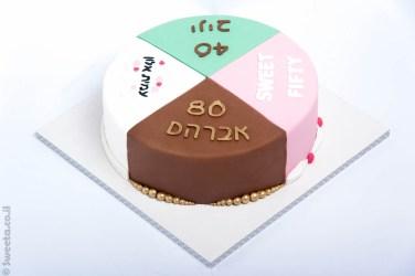 ארבע חגיגות בעוגה אחת