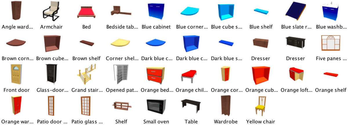 Sweet home 3d 6.4.2 released: Furniture Libraries 1 7 Sweet Home 3d Blog