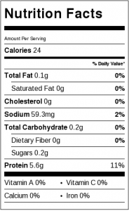 Calories in the Marshmallow Dessert made with Erythritol