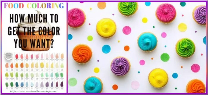 Food Color Chart plus 2 Great Recipes for White Frosting