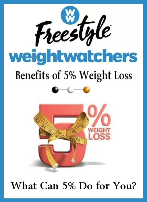 Weight Watcher's FreeStyle Weight Loss Journey Benefits of 5 Percent Weight Loss - What Can 5% Do for You?