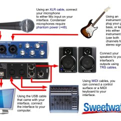 Pa Setup Diagram Dodge Durango Fuse Box Example For A Presonus Audiobox Usb 22vsl