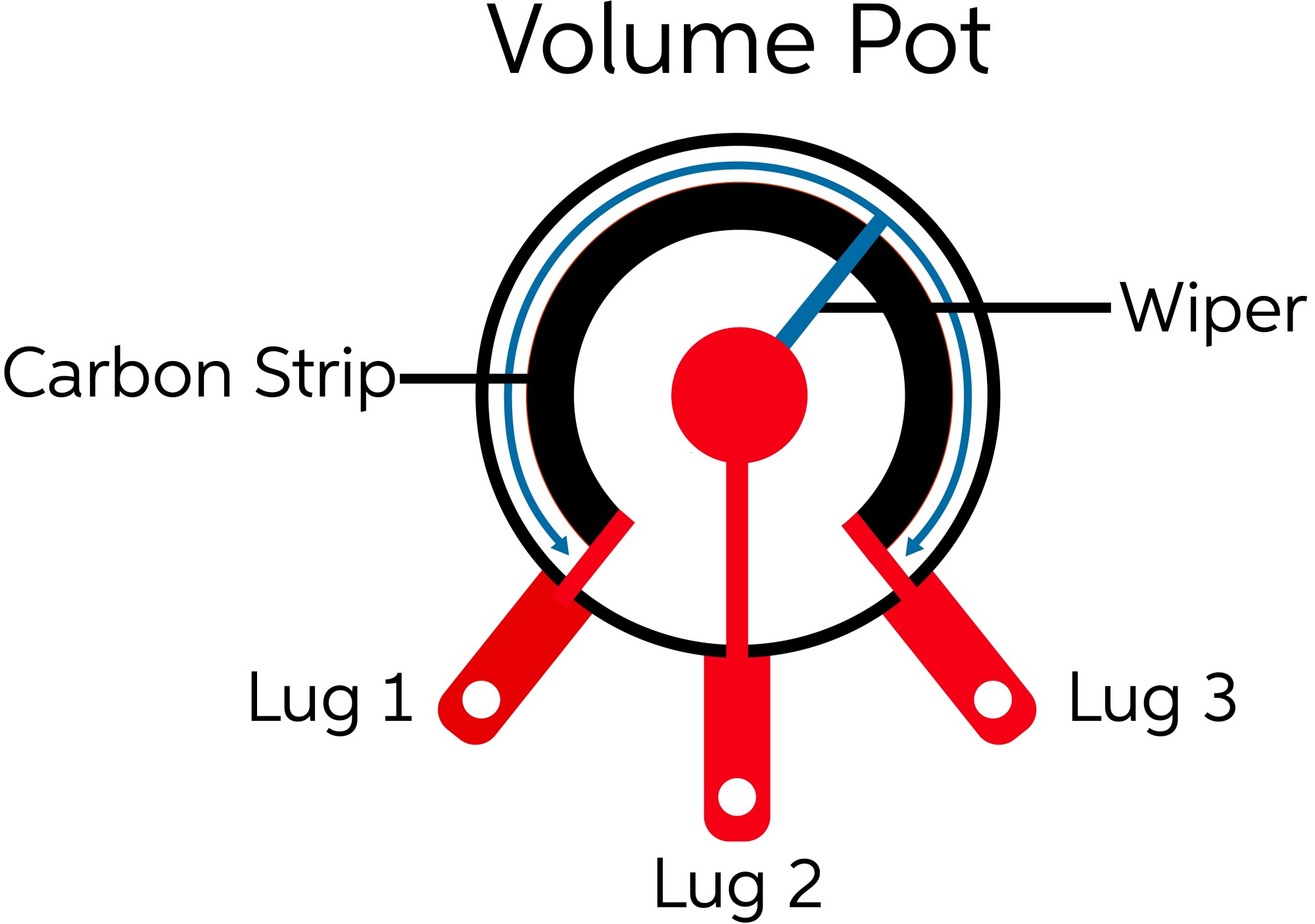 hight resolution of potentiometer diagram