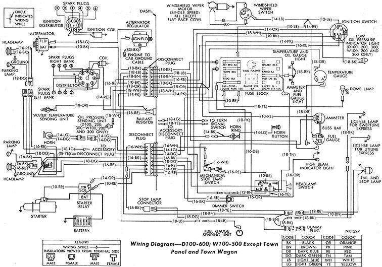 1969 dodge d200 wiring diagram