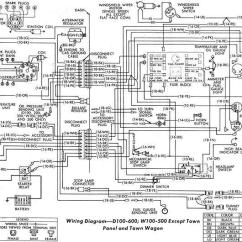 1978 Dodge Truck Ignition Wiring Diagram Fuel Pump D100 Great Installation Of 1979 Todays Rh 12 15 9 1813weddingbarn Com 1976 Schematic