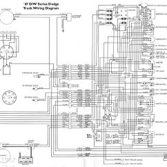 1970 Dodge Dart Ignition Wiring Diagram Vfd Abb Qw Davidforlife De 1961 D100 Data Schema Rh 4 11 Schuhtechnik Much Challenger Truck