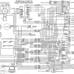 1966 Corvette Turn Signal Wiring Diagram Rheem Rhll Air Handler Electricals 61 71 Dodge Truck Website 70wire Jpg For 1970 D Or W Series 1 2 3 4 Ton Pickups