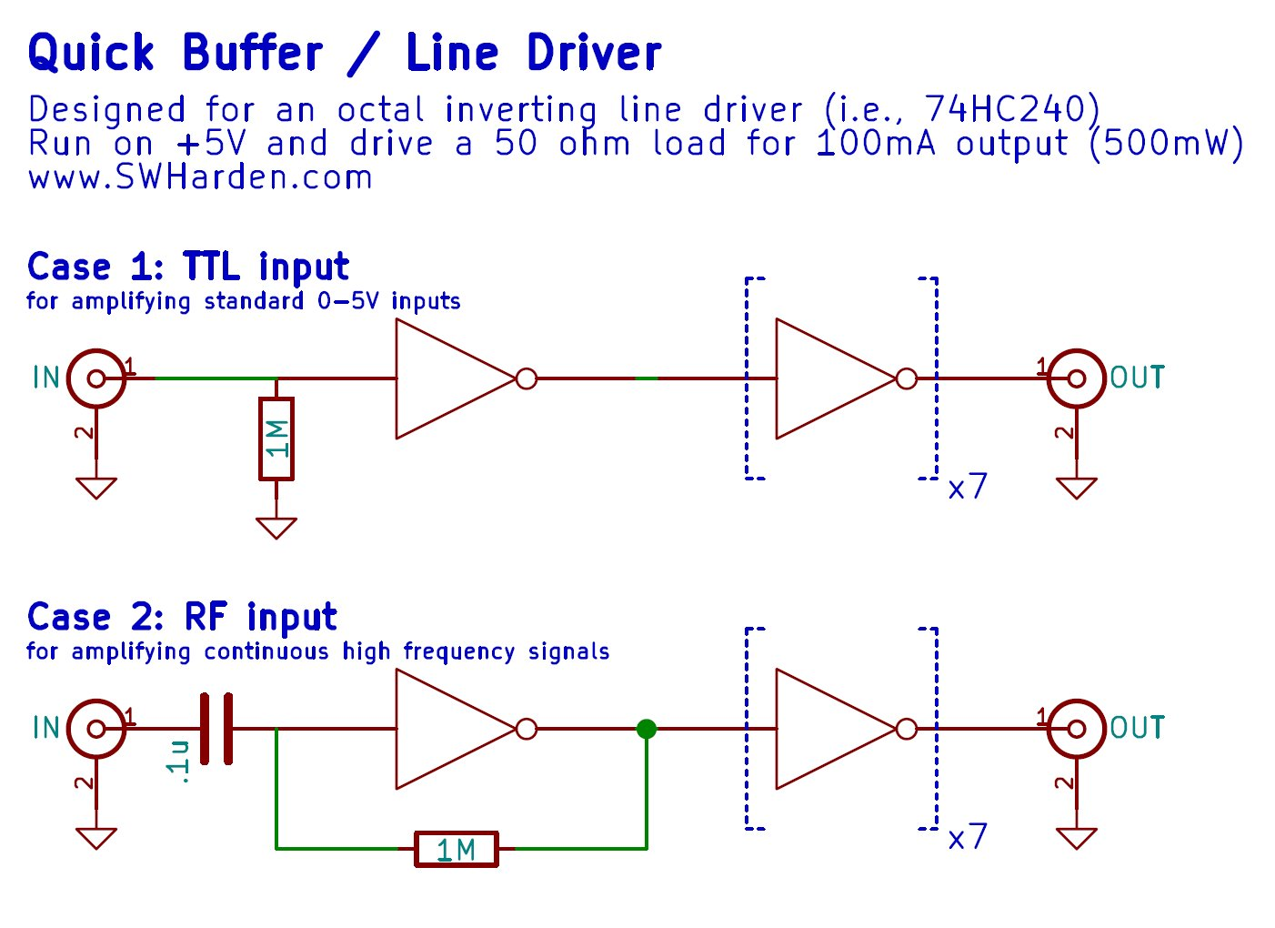 Video Line Driver