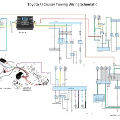Land Cruiser Radio Wiring Diagram Simple Volcano Fj Fuse Relay Jyfotd Danielaharde De Manual E Books Rh 77 Made4dogs