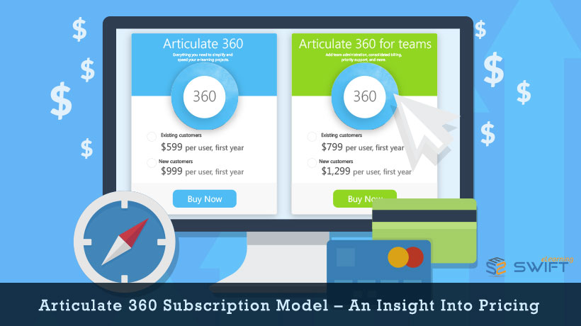 Articulate 360 Subscription Model