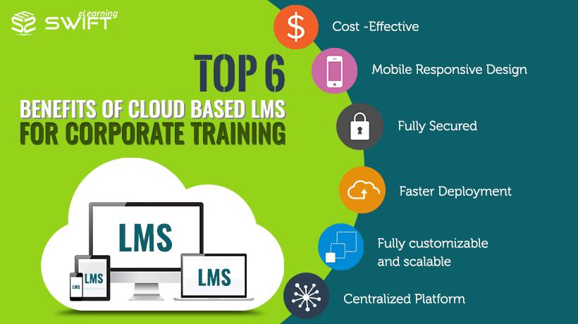 Top6 Benefit-Of-LMS