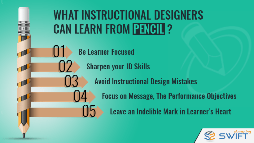 Top 5 Best Practices For Instructional Design In Elearning