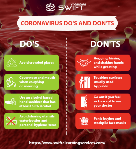 Corona virus outbreak-do's and dont's_Swiftelearningservices