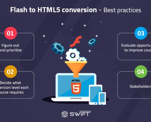 Flash to html5 conversion best Practices
