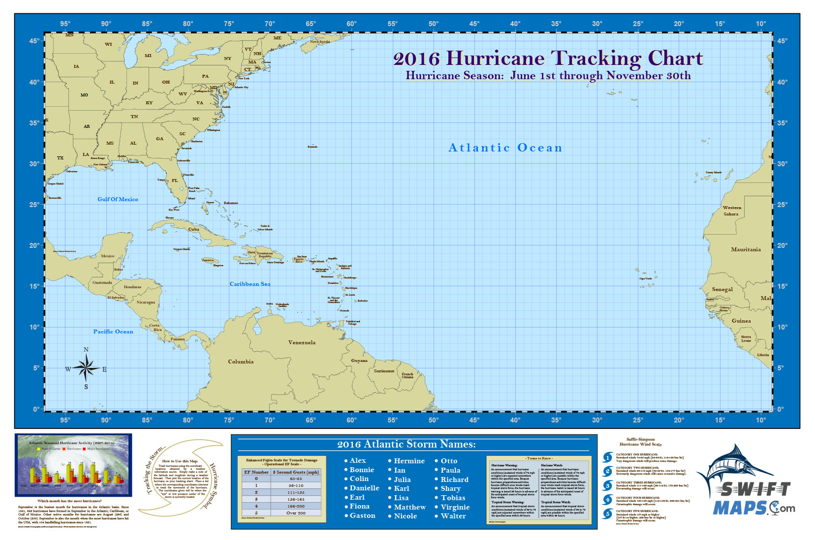 Atlantic Basin Hurricane Tracking Chart