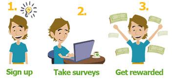 Top survey sites that pay cash - MySurvey
