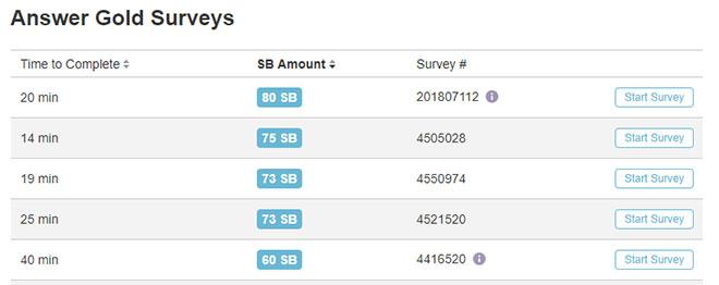 Swagbucks gold surveys