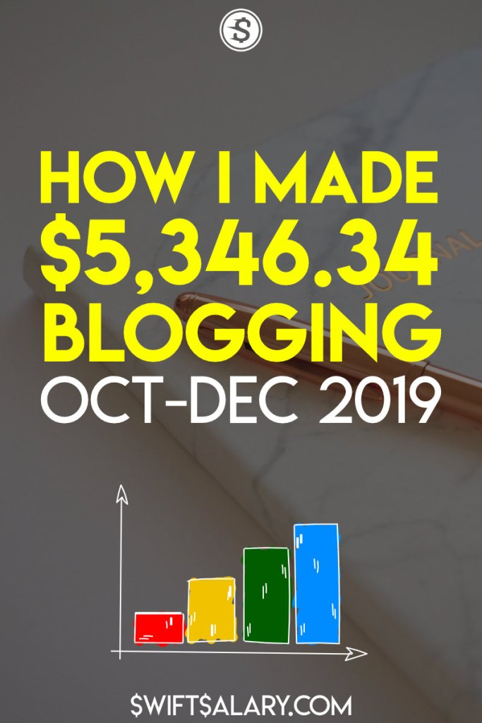 How I made $5,346.24 blogging from Oct-Dec of 2019