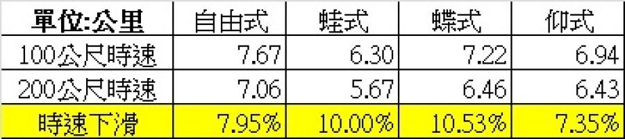 %e6%99%82%e9%80%9f