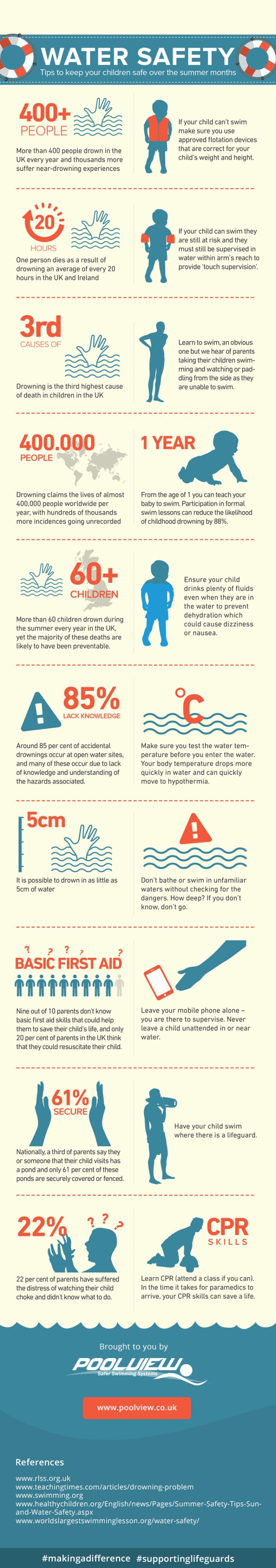 swimming-safety-infographic
