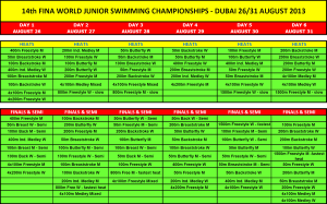 14° FINA WORLD JUNIOR SWIMMING CHAMPIONSHIPS DUBAI 26/31 AUGUST 2013