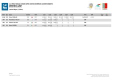 Fondo - Mondiali Junior 2014 - Risultati 7.5 Maschi Juniores Pag.3