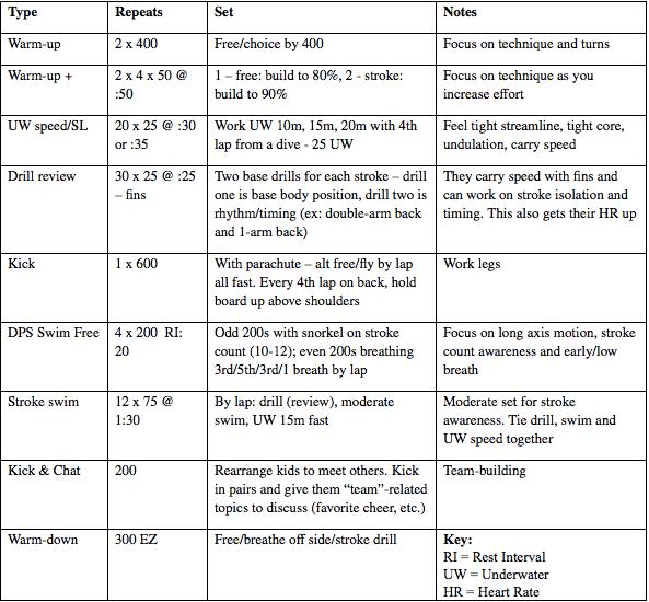 special-sets-vasa-early-season-sets