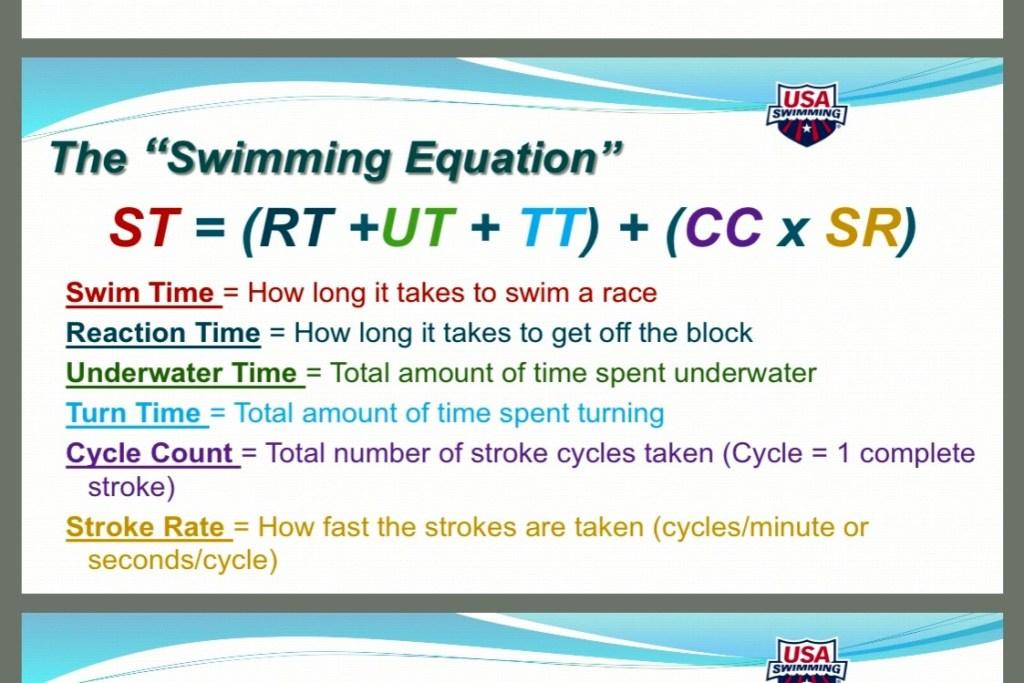USA Swimming Equation